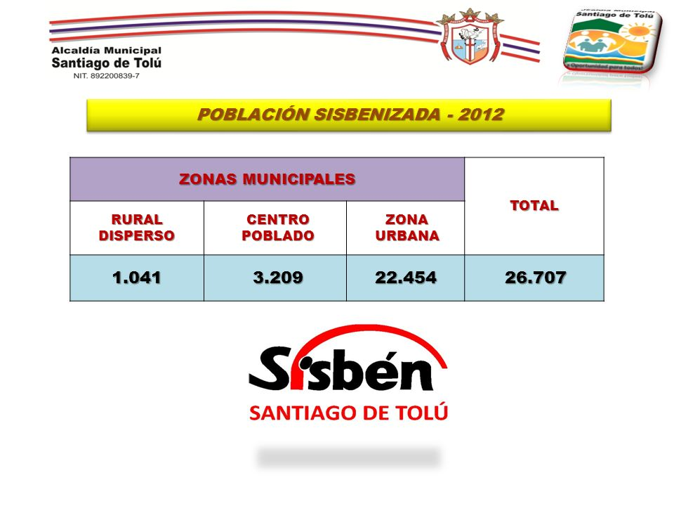 POBLACIÓN SISBENIZADA - 2012