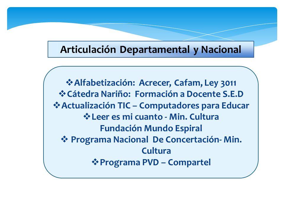 Articulación Departamental y Nacional