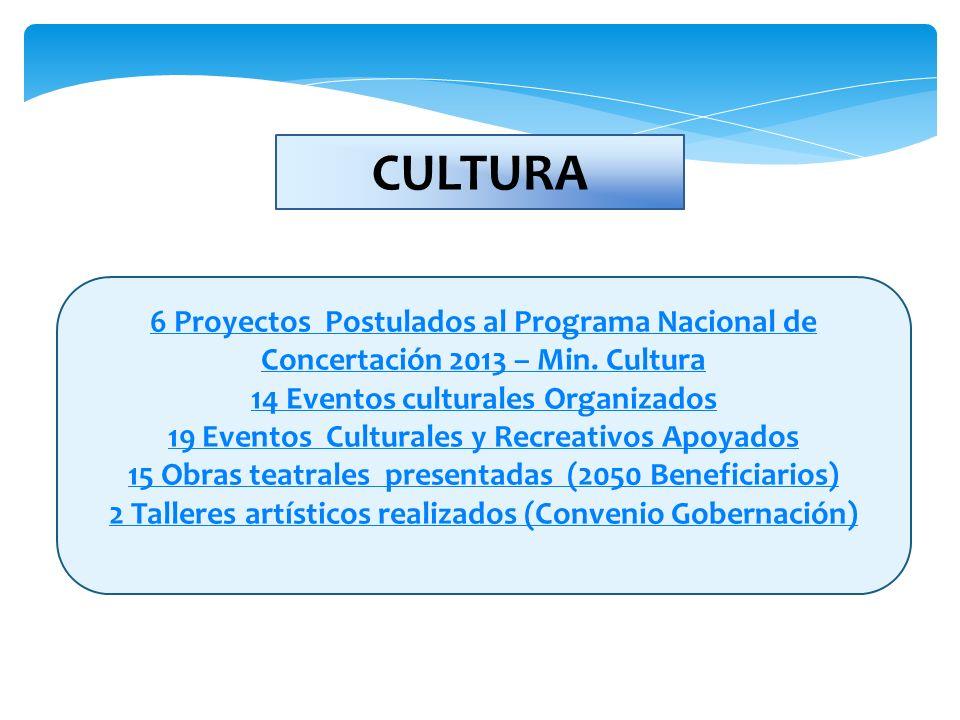 CULTURA 6 Proyectos Postulados al Programa Nacional de Concertación 2013 – Min. Cultura. 14 Eventos culturales Organizados.