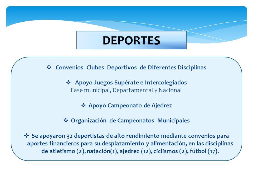 DEPORTES Convenios Clubes Deportivos de Diferentes Disciplinas