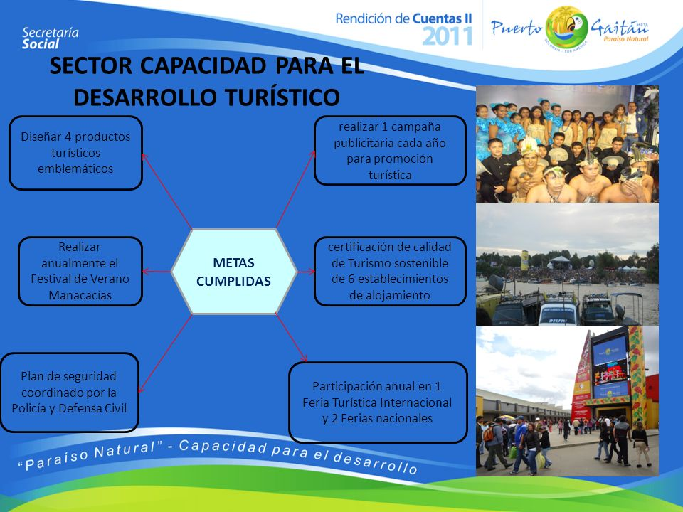 SECTOR CAPACIDAD PARA EL DESARROLLO TURÍSTICO