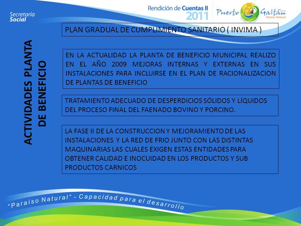 ACTIVIDADES PLANTA DE BENEFICIO