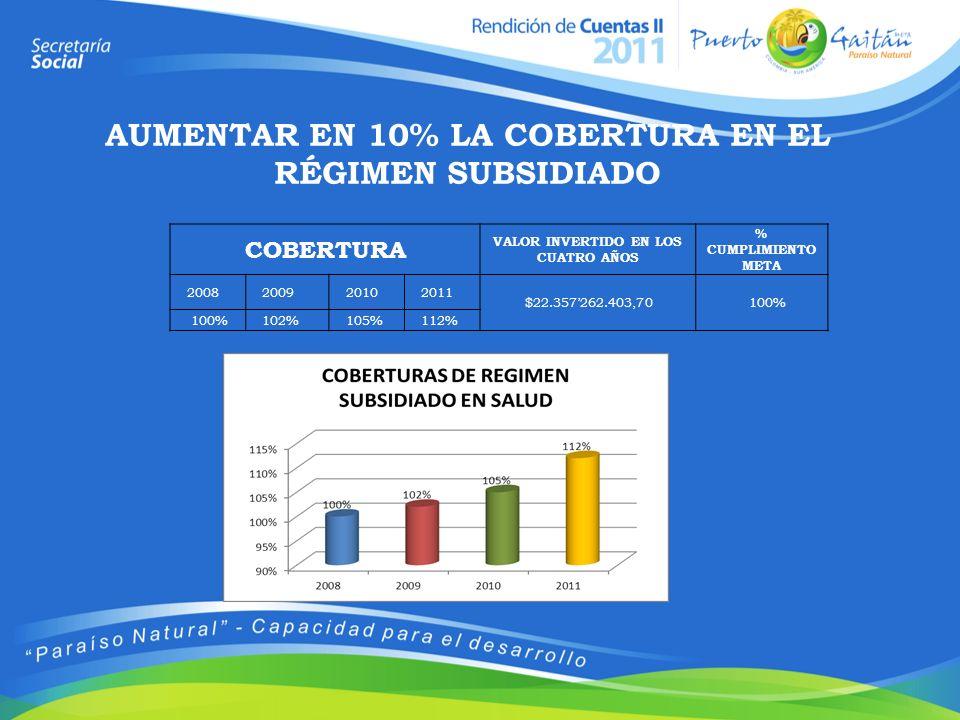 AUMENTAR EN 10% LA COBERTURA EN EL RÉGIMEN SUBSIDIADO