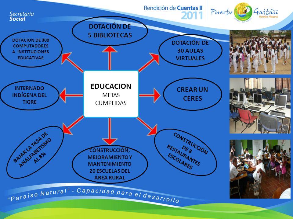 EDUCACION METAS CUMPLIDAS