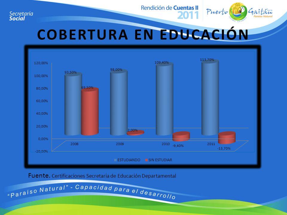 COBERTURA EN EDUCACIÓN