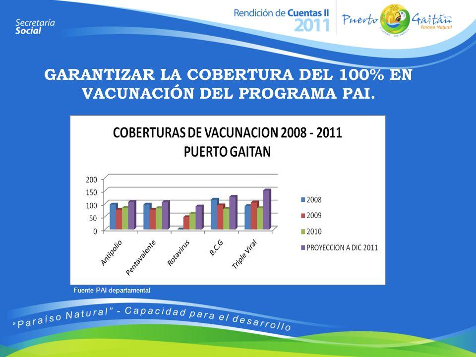 GARANTIZAR LA COBERTURA DEL 100% EN VACUNACIÓN DEL PROGRAMA PAI.