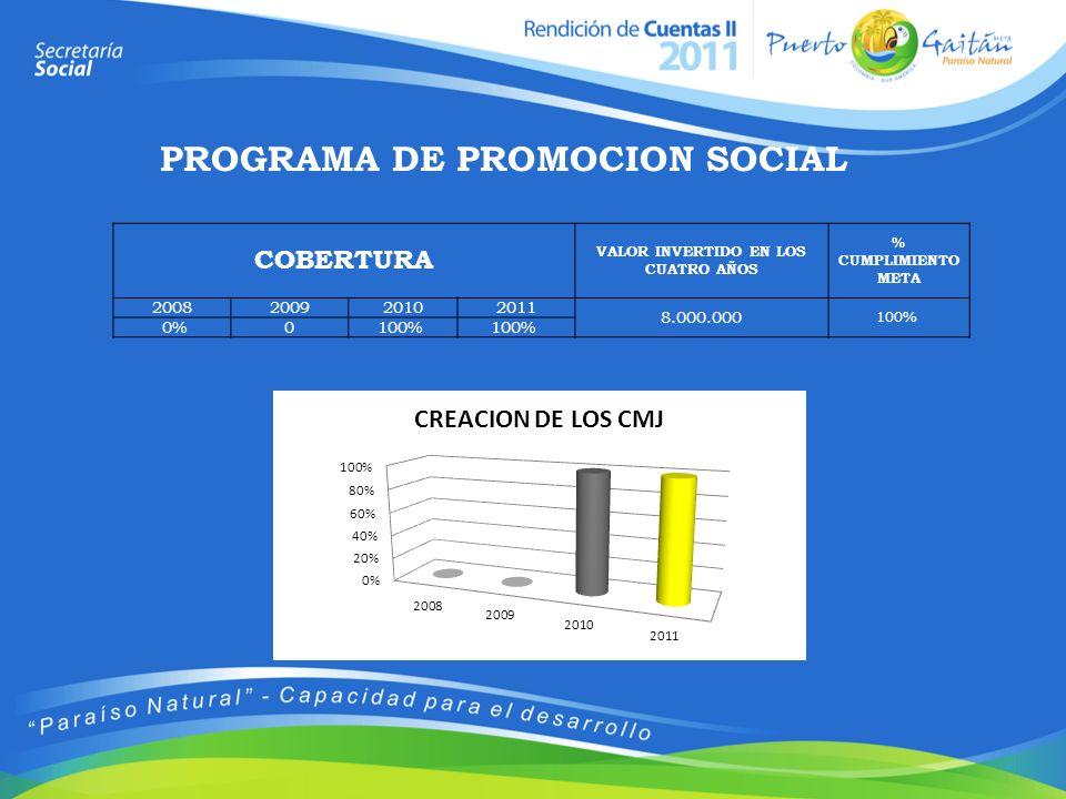 PROGRAMA DE PROMOCION SOCIAL