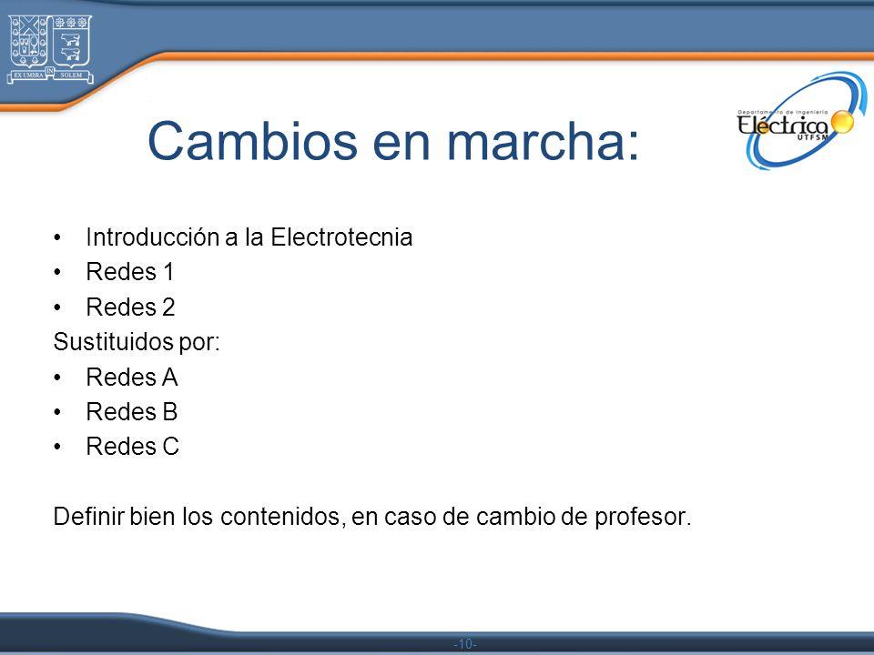Cambios en marcha: Introducción a la Electrotecnia Redes 1 Redes 2