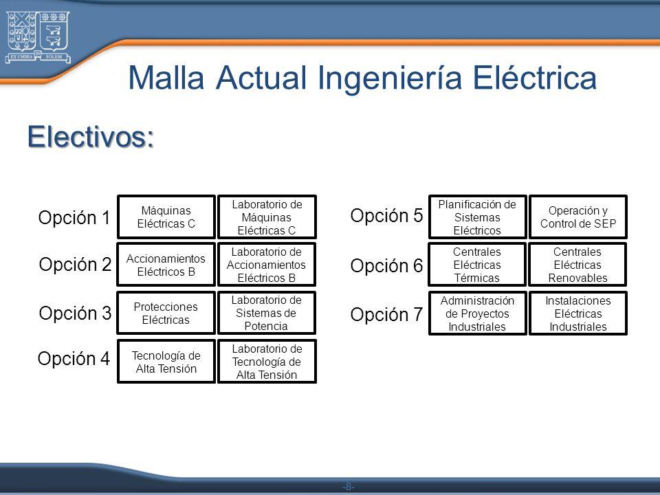 Malla Actual Ingeniería Eléctrica