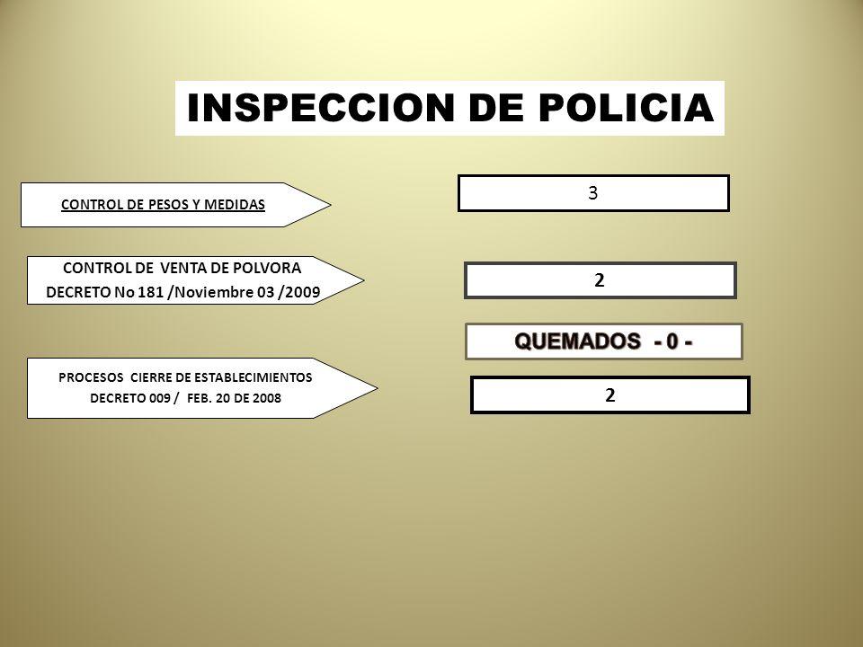 INSPECCION DE POLICIA 3 2 QUEMADOS - 0 - 2 CONTROL DE VENTA DE POLVORA