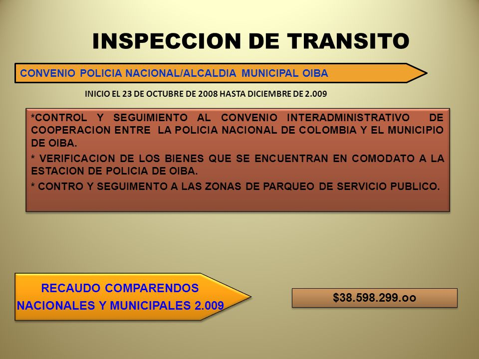 INSPECCION DE TRANSITO