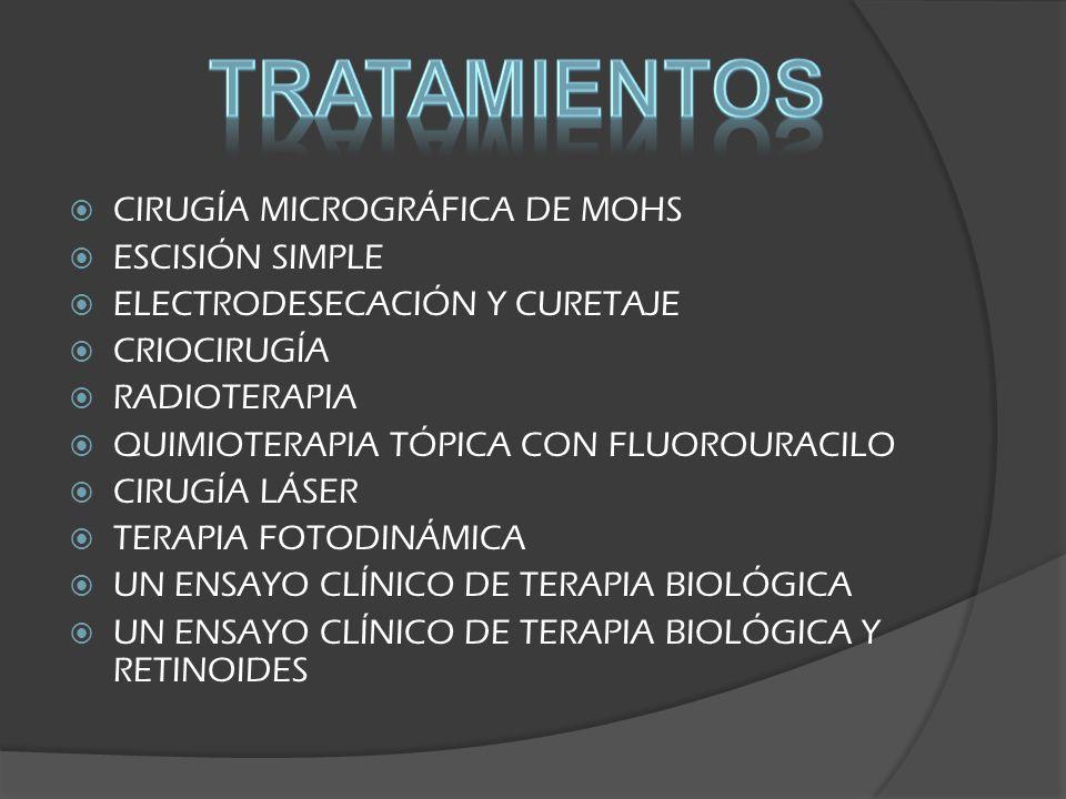 TratamientoS CIRUGÍA MICROGRÁFICA DE MOHS ESCISIÓN SIMPLE
