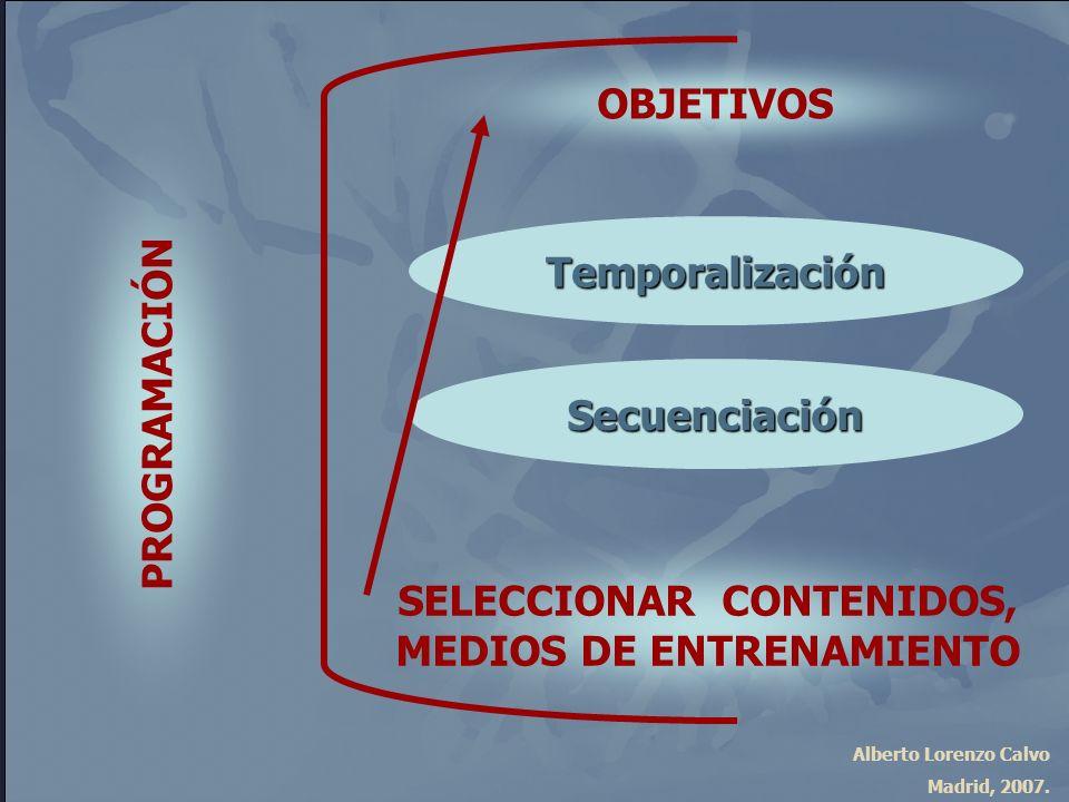 SELECCIONAR CONTENIDOS, MEDIOS DE ENTRENAMIENTO
