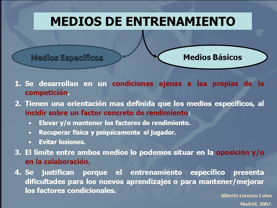 MEDIOS DE ENTRENAMIENTO
