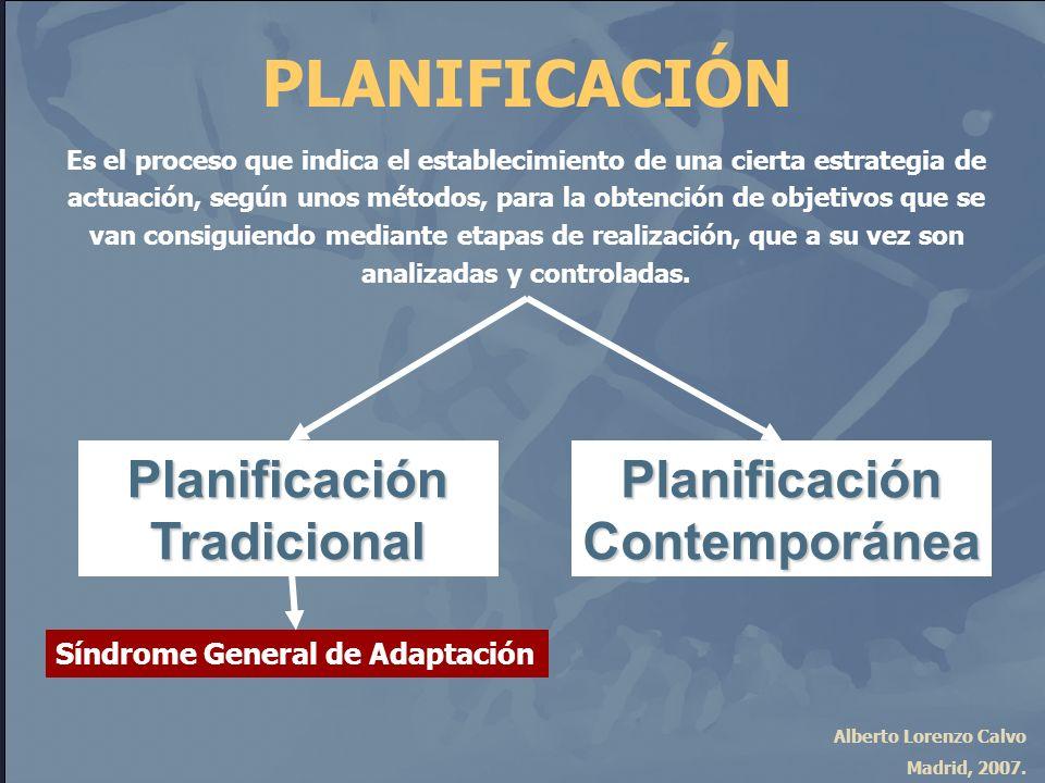 Planificación Tradicional Planificación Contemporánea