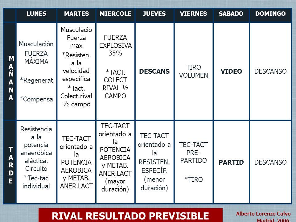 RIVAL RESULTADO PREVISIBLE