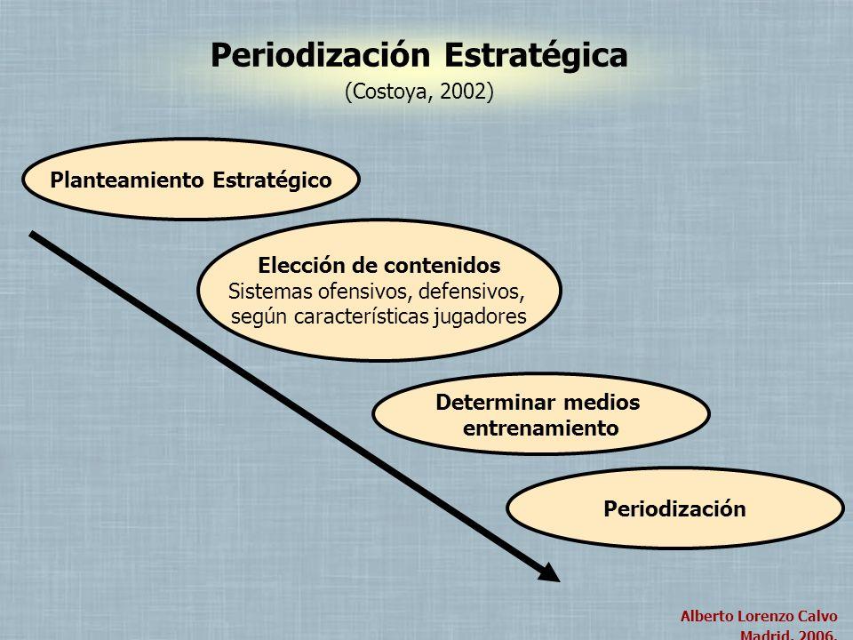 Periodización Estratégica
