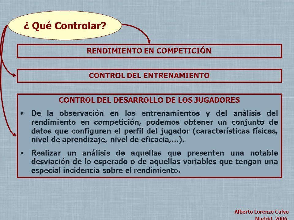 CONTROL DEL ENTRENAMIENTO RENDIMIENTO EN COMPETICIÓN