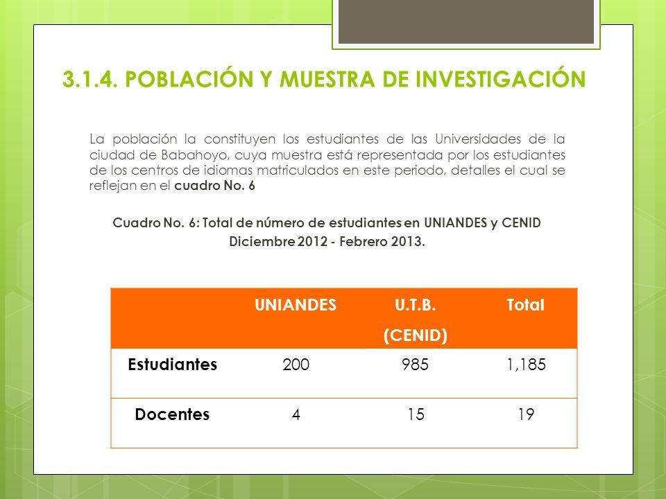 3.1.4. POBLACIÓN Y MUESTRA DE INVESTIGACIÓN