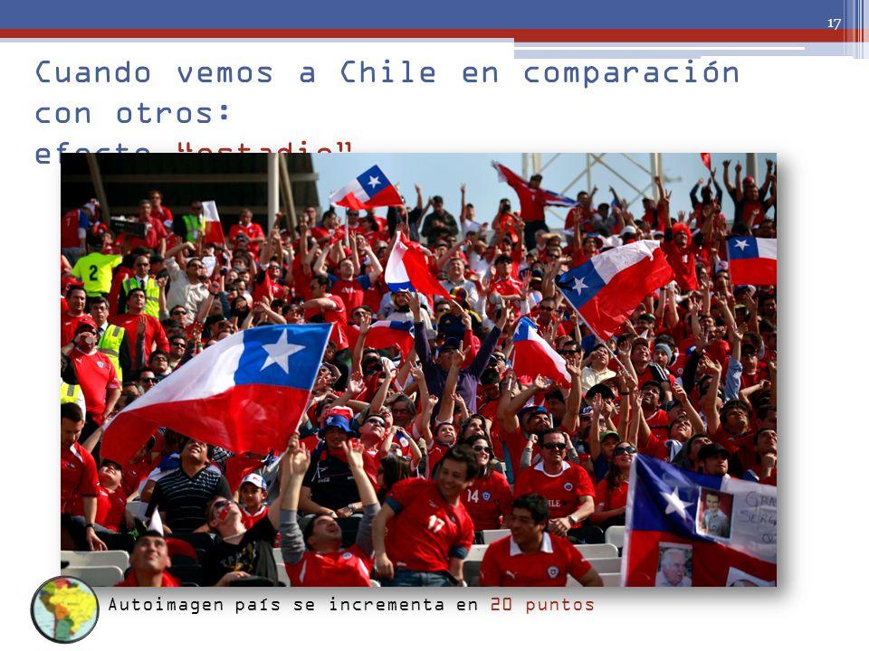 Cuando vemos a Chile en comparación con otros: efecto estadio