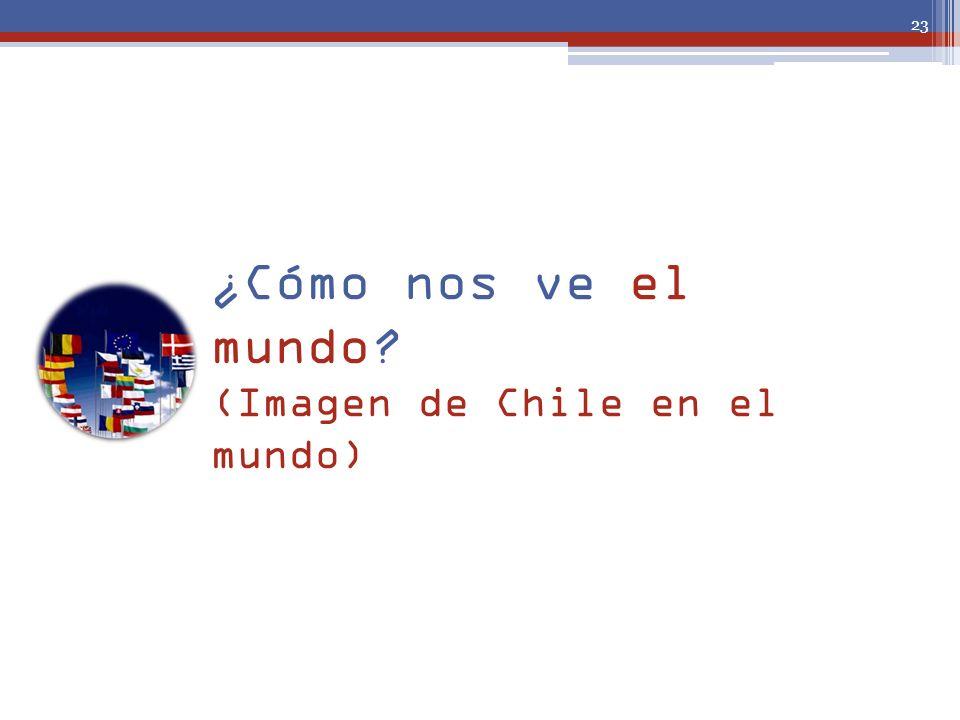¿Cómo nos ve el mundo (Imagen de Chile en el mundo)