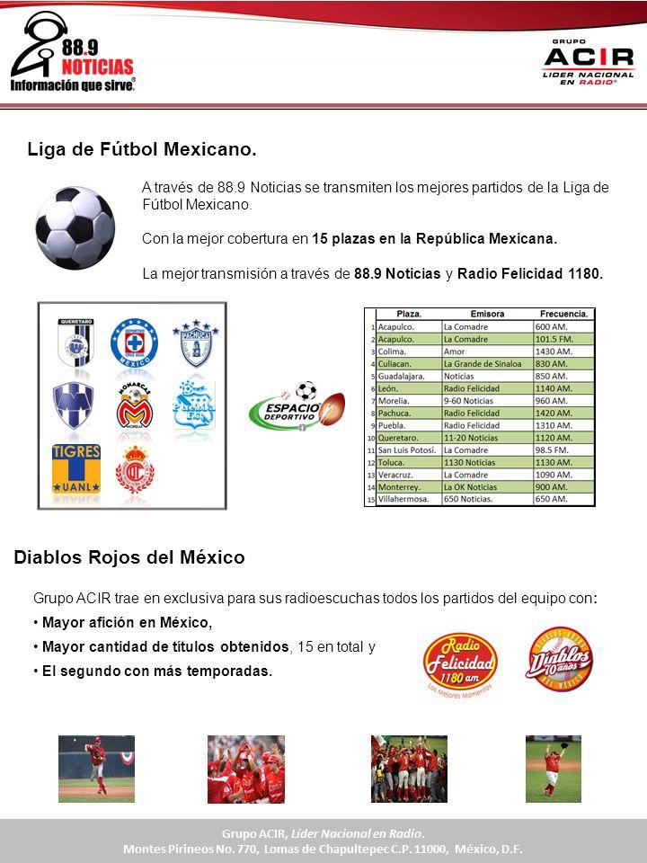 Liga de Fútbol Mexicano. Diablos Rojos del México