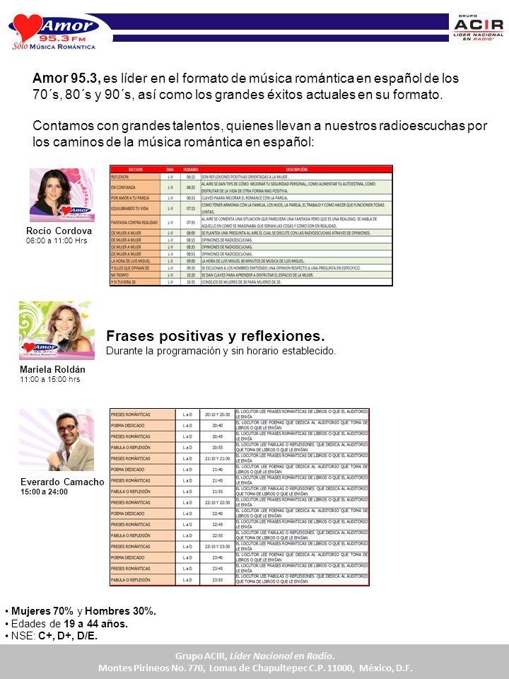 Frases positivas y reflexiones.