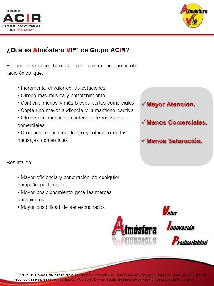 Valor Innovación Productividad ¿Qué es Atmósfera VIP* de Grupo ACIR