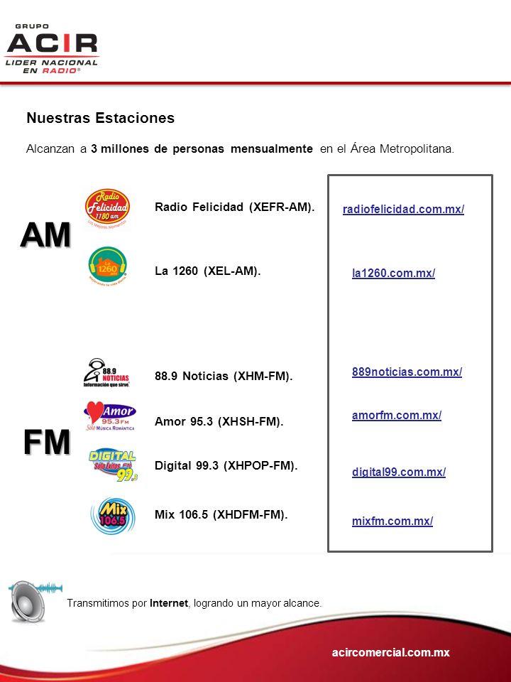 AM FM Nuestras Estaciones