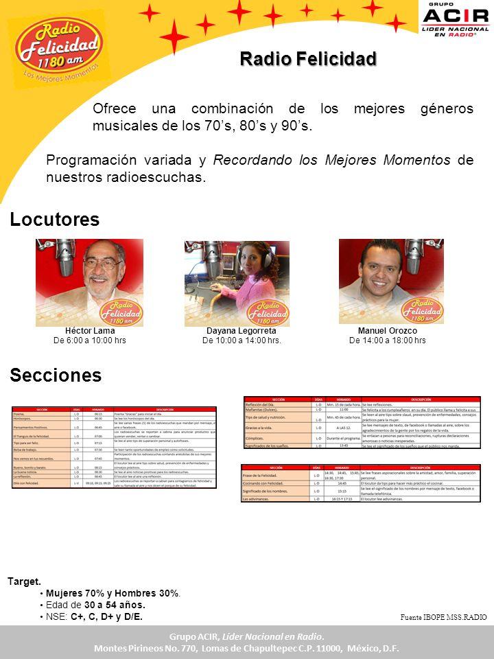 Radio Felicidad Locutores Secciones