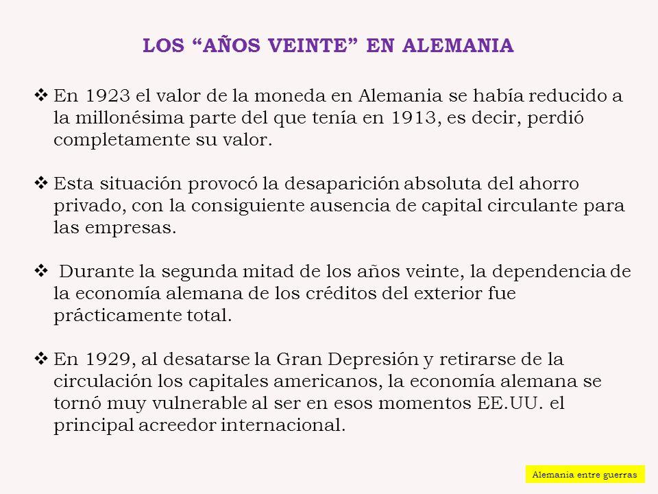 LOS AÑOS VEINTE EN ALEMANIA