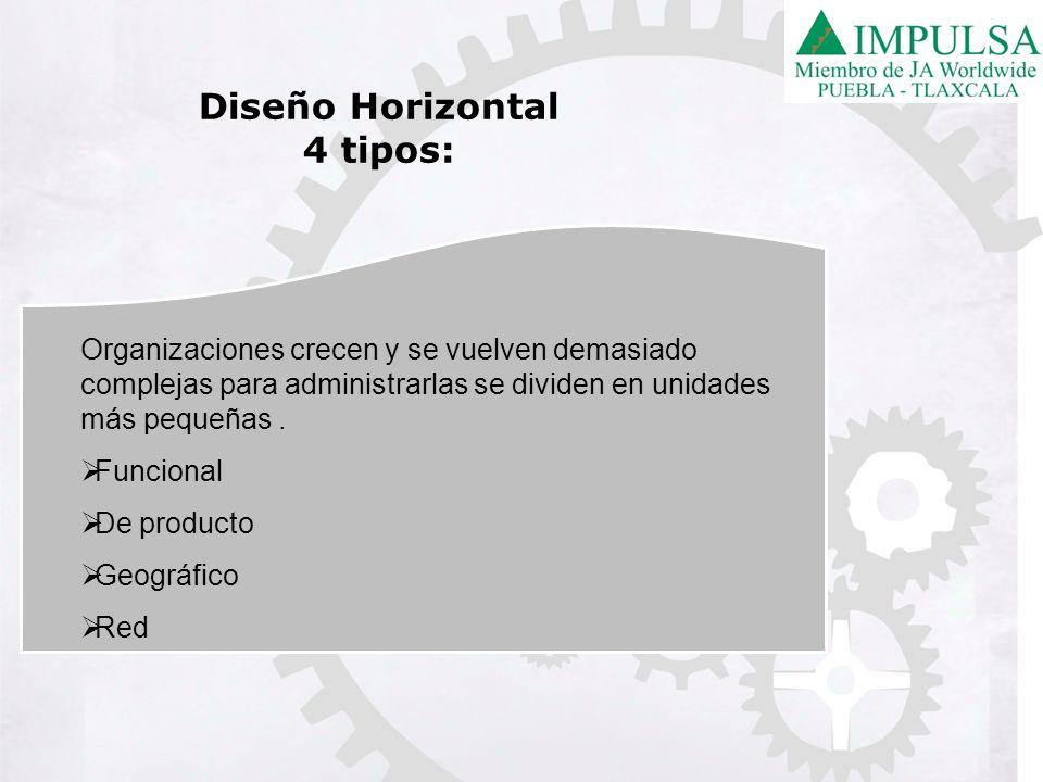 Diseño Horizontal 4 tipos: