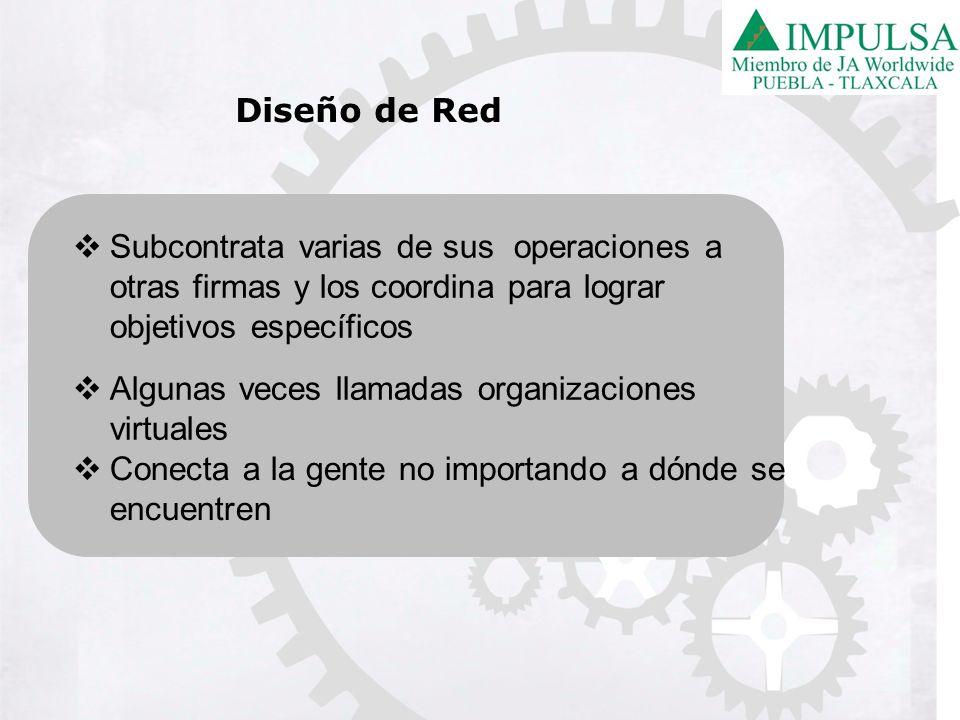 Diseño de Red Subcontrata varias de sus operaciones a otras firmas y los coordina para lograr objetivos específicos.