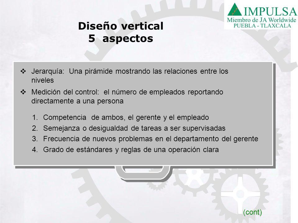Diseño vertical 5 aspectos
