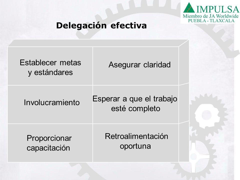 Delegación efectiva Establecer metas y estándares Asegurar claridad