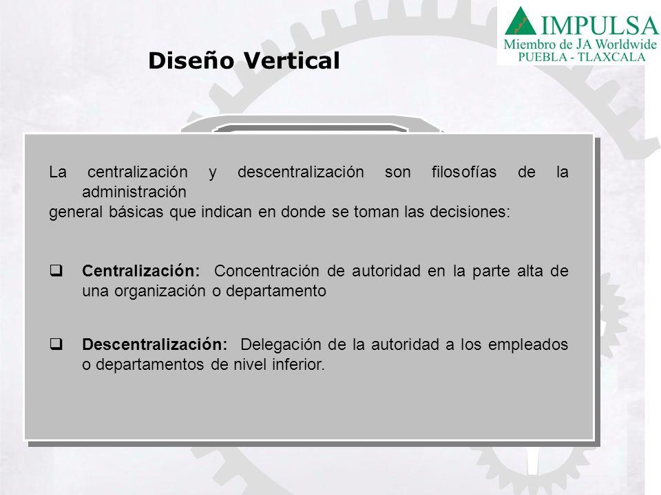 Diseño Vertical La centralización y descentralización son filosofías de la administración.