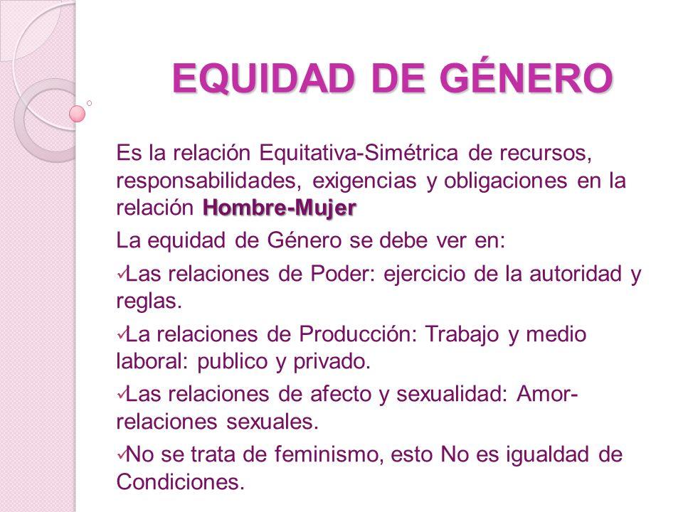 EQUIDAD DE GÉNERO Es la relación Equitativa-Simétrica de recursos, responsabilidades, exigencias y obligaciones en la relación Hombre-Mujer.