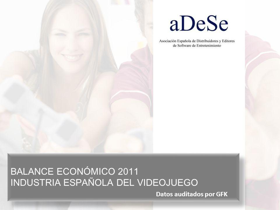 Industria española del videojuego