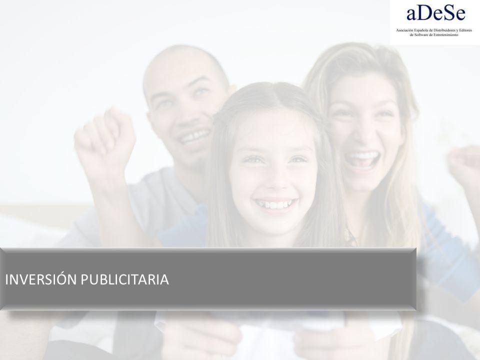 INVERSIÓN PUBLICITARIA