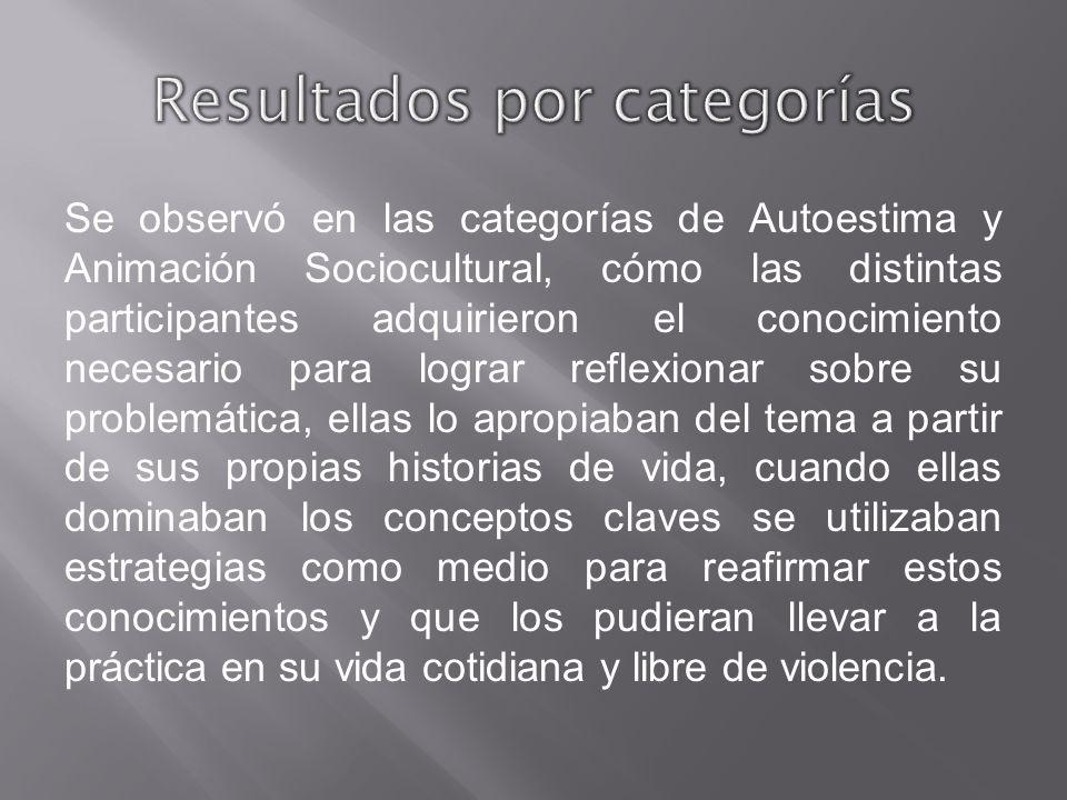 Resultados por categorías