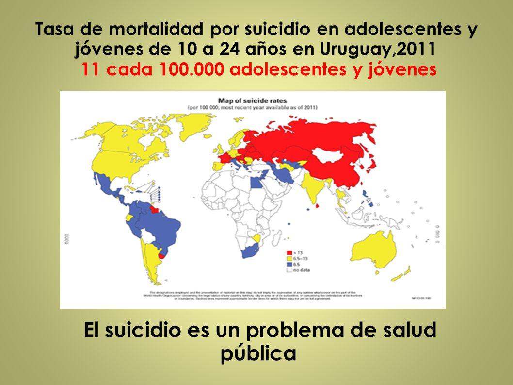El suicidio es un problema de salud pública