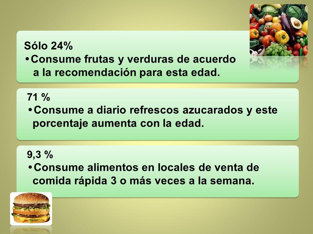 Consume frutas y verduras de acuerdo