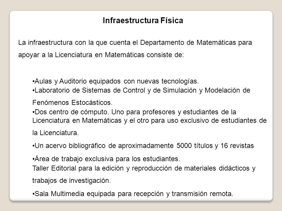 Infraestructura Física