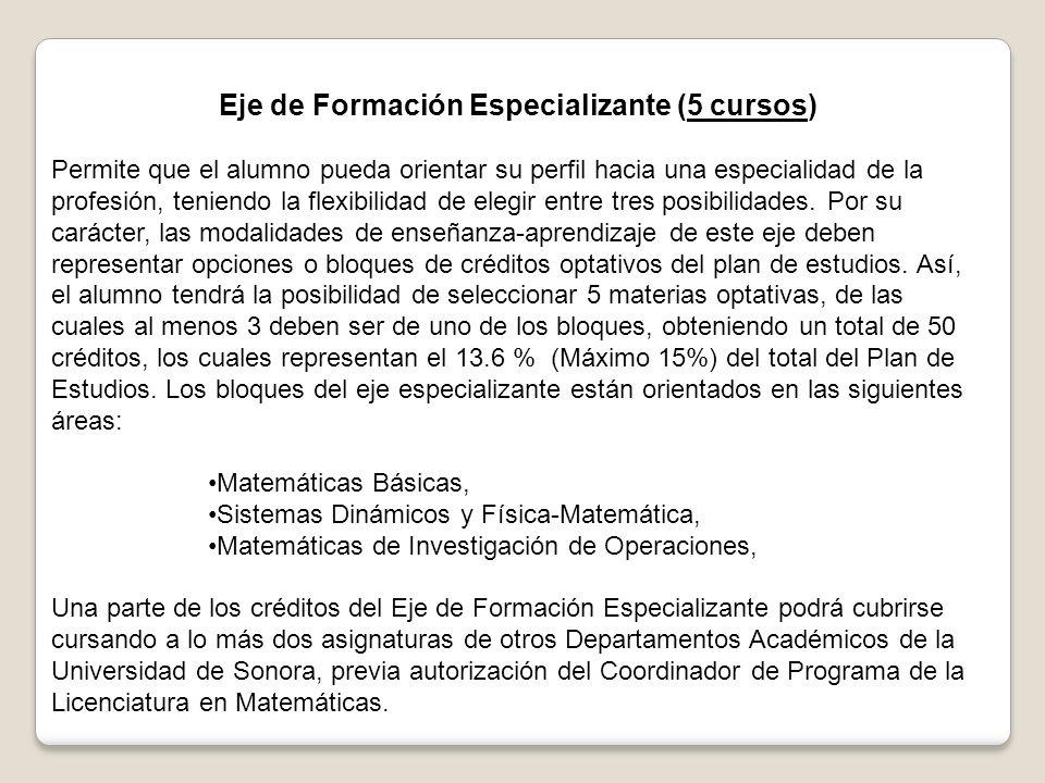 Eje de Formación Especializante (5 cursos)