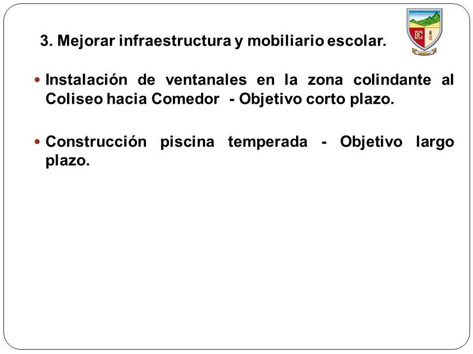 3. Mejorar infraestructura y mobiliario escolar.