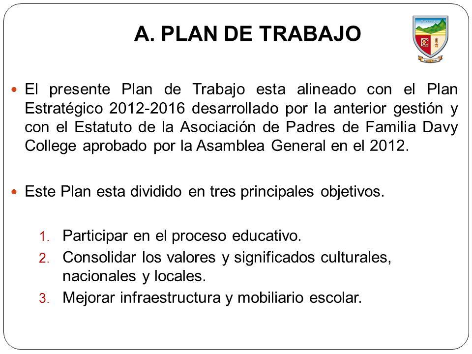 A. PLAN DE TRABAJO