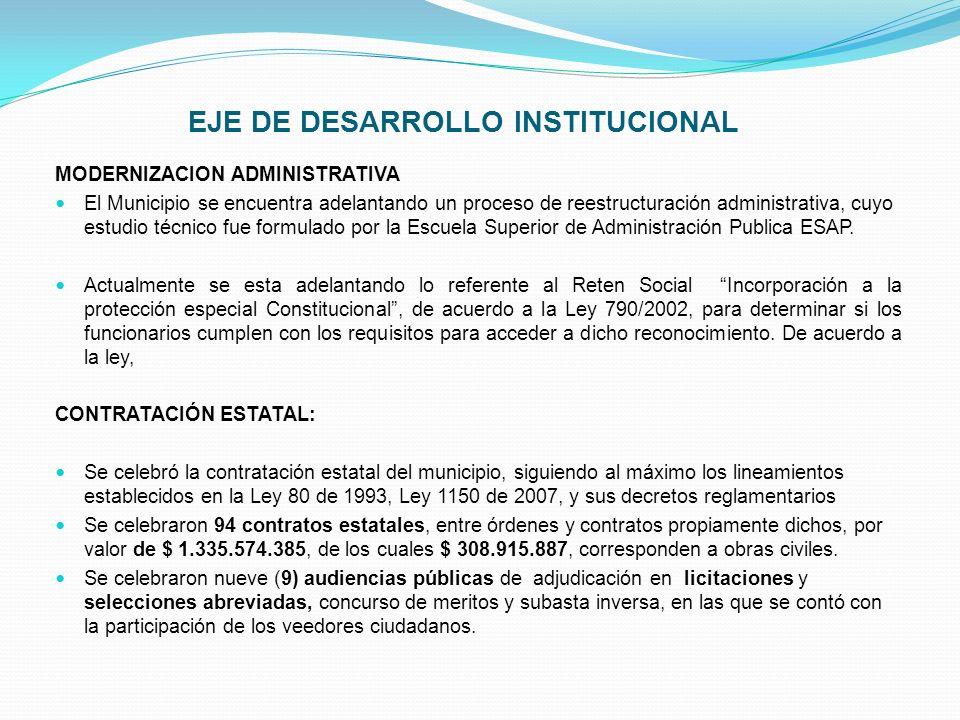 EJE DE DESARROLLO INSTITUCIONAL