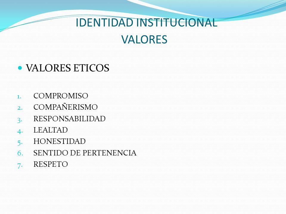 IDENTIDAD INSTITUCIONAL VALORES