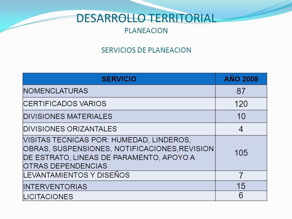 DESARROLLO TERRITORIAL PLANEACION SERVICIOS DE PLANEACION