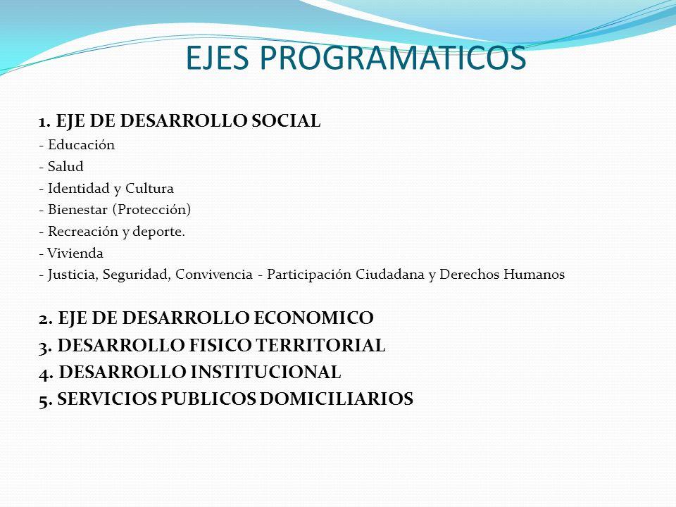 EJES PROGRAMATICOS 1. EJE DE DESARROLLO SOCIAL